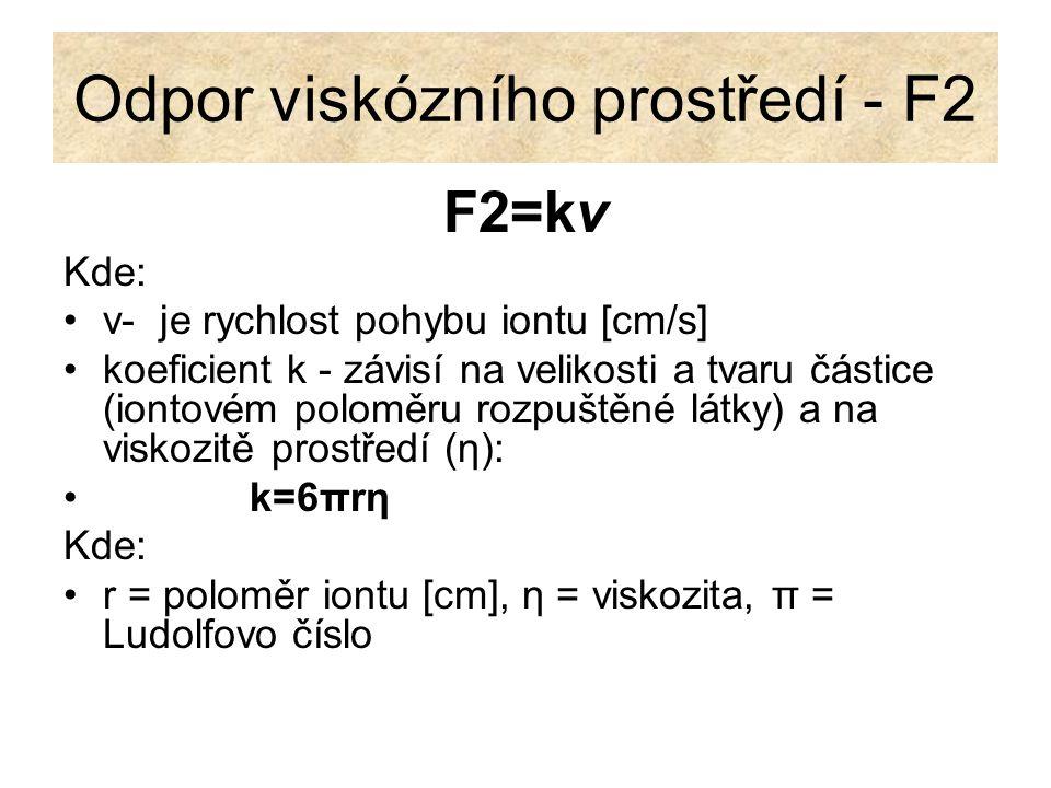 Odpor viskózního prostředí - F2 F2=kv Kde: ν- je rychlost pohybu iontu [cm/s] koeficient k - závisí na velikosti a tvaru částice (iontovém poloměru ro