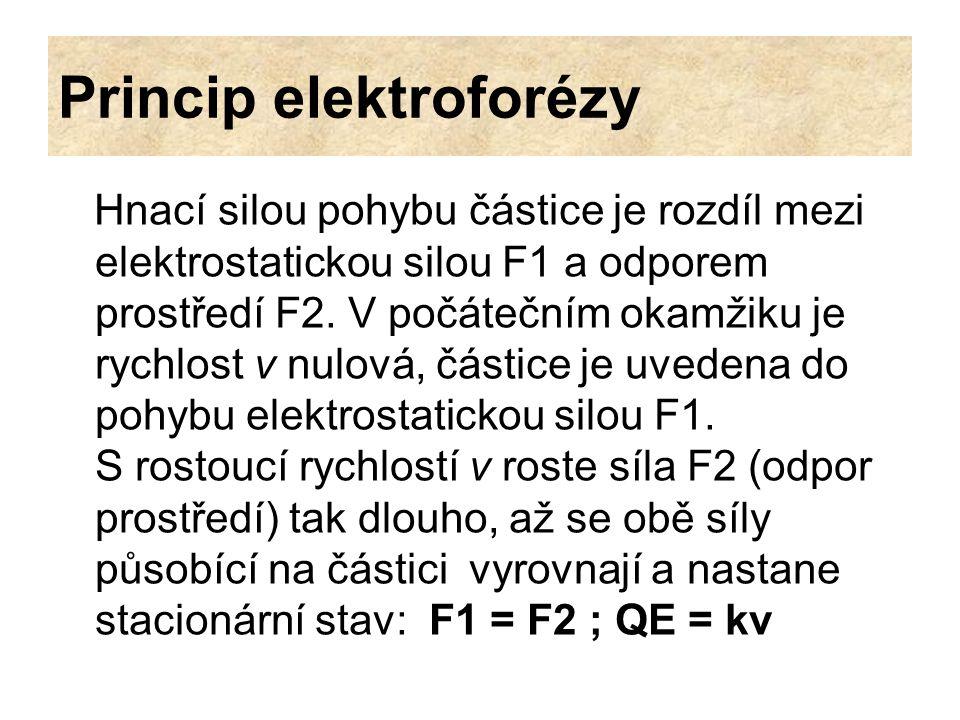 Elektroforetická pohyblivost - µ Rychlost pohybu určité částice v elektrickém poli o jednotkové intenzitě je definována jako elektroforetická pohyblivost µ ve stacionárním stavu F1 = F2 ; QE = kv kde: k=6πrη a E=1 [Volt/cm] elektroforetická pohyblivost: µ µ = Q/ 6πrη [cm 2 s -1 V- 1 ]