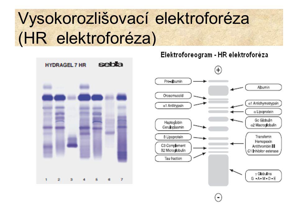 Vysokorozlišovací elektroforéza (HR elektroforéza)