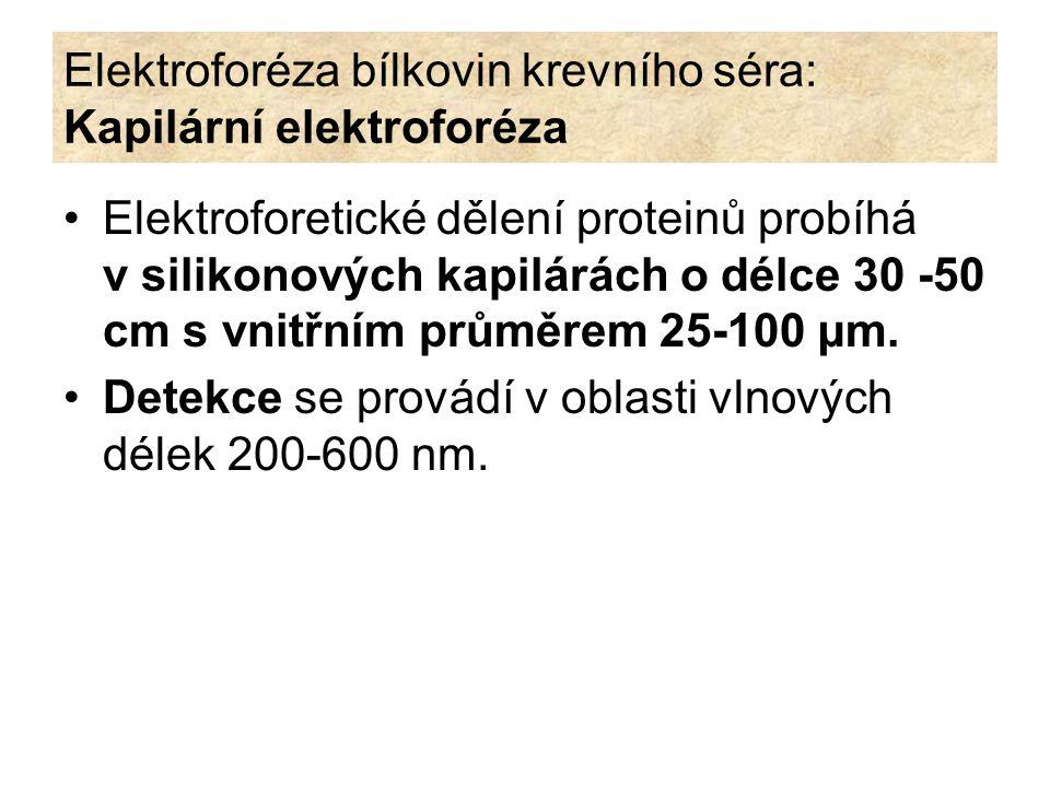 Elektroforéza bílkovin krevního séra: Kapilární elektroforéza Elektroforetické dělení proteinů probíhá v silikonových kapilárách o délce 30 -50 cm s v