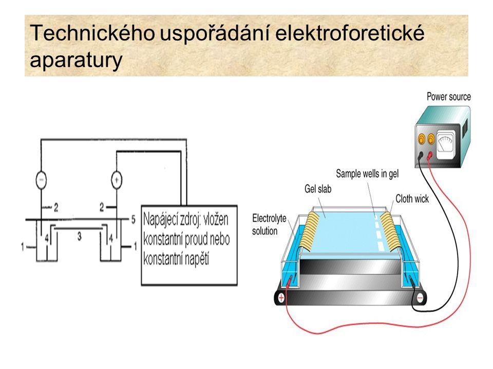 Napájecí zdroj Funkcí :dodání elektrické energie napájecí zdroje umožňují provoz v podmínkách konstantního proudu, napětí nebo výkonu, které jsou nastavitelné.