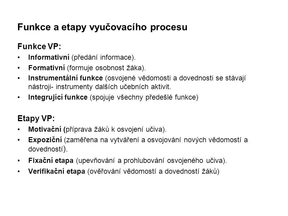 Funkce a etapy vyučovacího procesu Funkce VP: Informativní (předání informace).