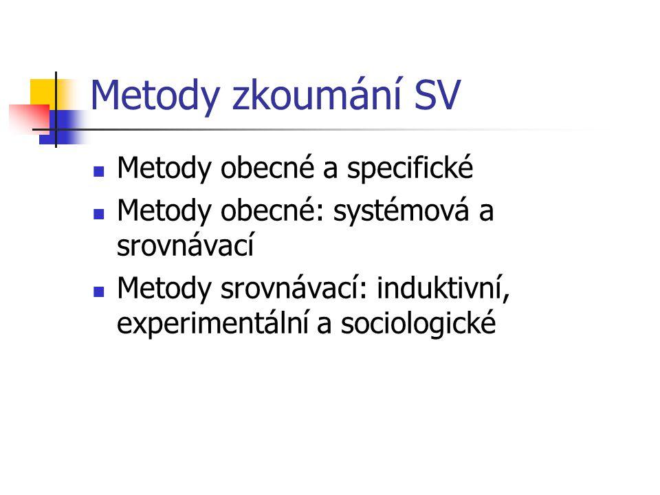 Metody zkoumání SV Metody obecné a specifické Metody obecné: systémová a srovnávací Metody srovnávací: induktivní, experimentální a sociologické