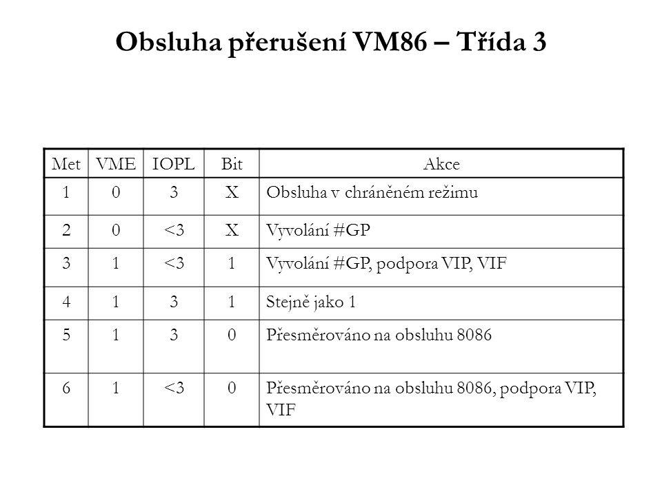 Obsluha přerušení VM86 – Třída 3 MetVMEIOPLBitAkce 103XObsluha v chráněném režimu 20<3XVyvolání #GP 31<31Vyvolání #GP, podpora VIP, VIF 4131Stejně jako 1 5130Přesměrováno na obsluhu 8086 61<30Přesměrováno na obsluhu 8086, podpora VIP, VIF
