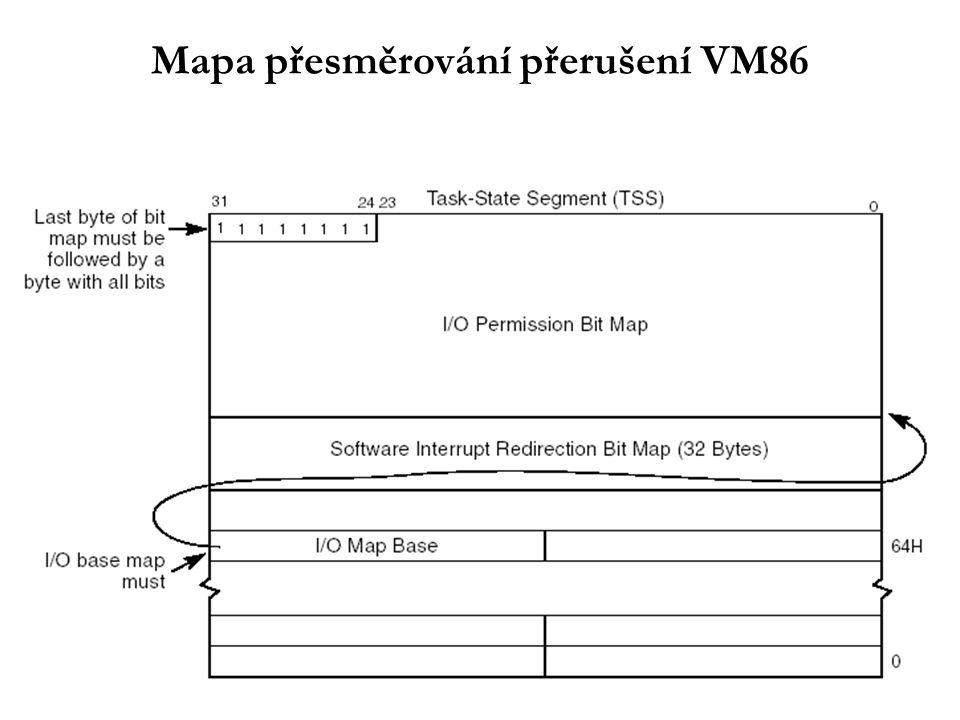 Mapa přesměrování přerušení VM86