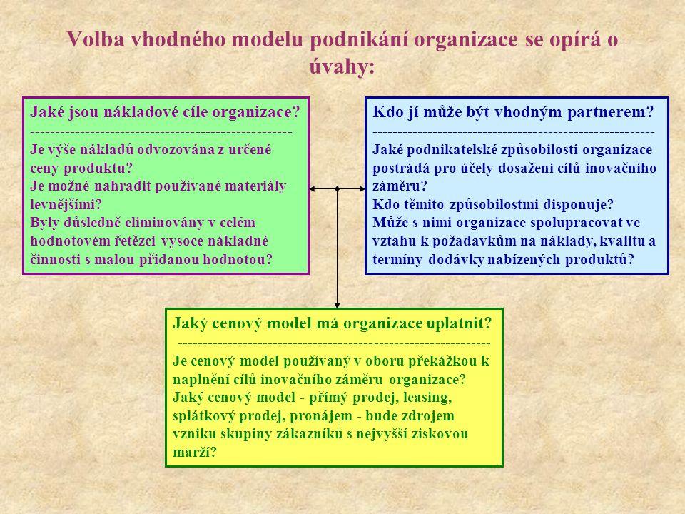 Volba vhodného modelu podnikání organizace se opírá o úvahy: Jaké jsou nákladové cíle organizace.