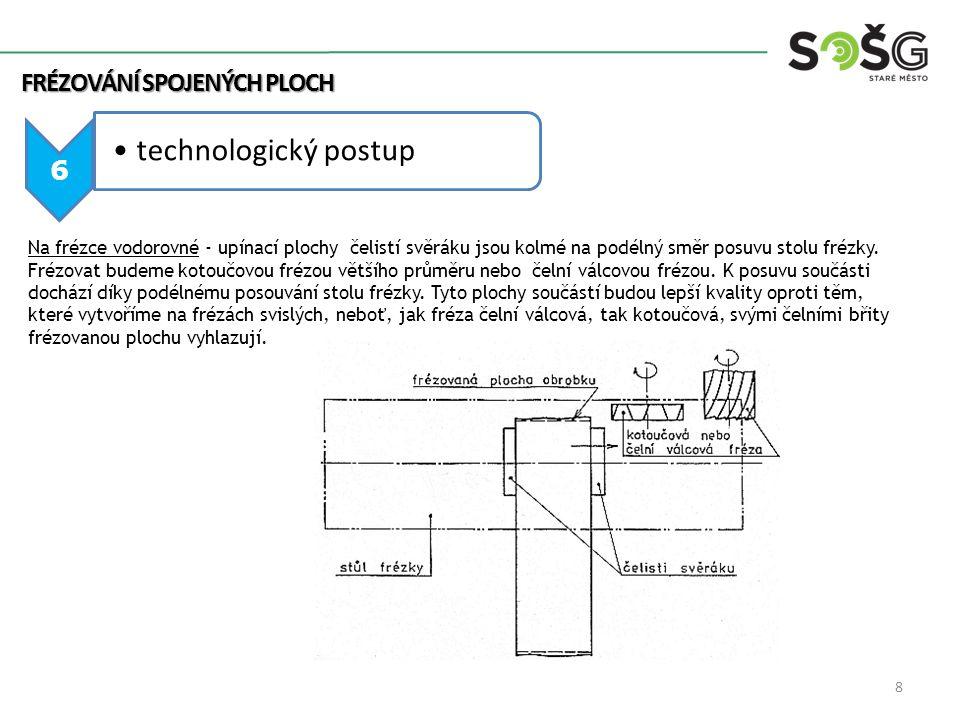 6 technologický postup Na frézce vodorovné - upínací plochy čelistí svěráku jsou kolmé na podélný směr posuvu stolu frézky.