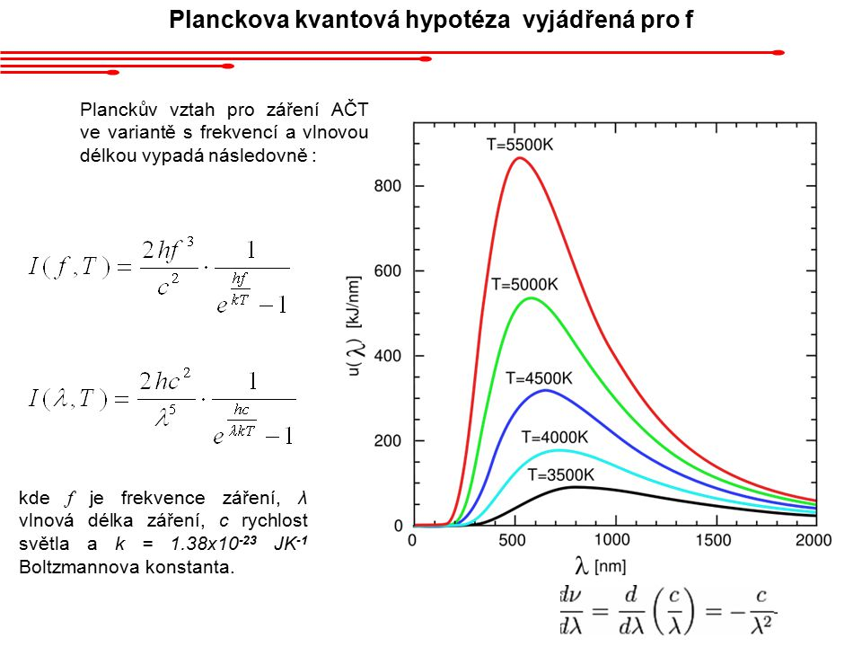 Planckova kvantová hypotéza vyjádřená pro f kde f je frekvence záření, λ vlnová délka záření, c rychlost světla a k = 1.38x10 -23 JK -1 Boltzmannova konstanta.