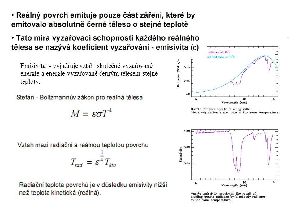 Emisivita - vyjadřuje vztah skutečně vyzařované energie a energie vyzařované černým tělesem stejné teploty.