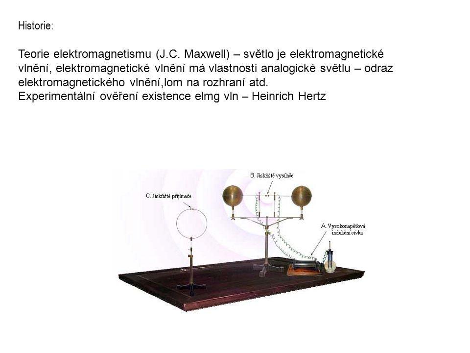 Historie: Teorie elektromagnetismu (J.C.