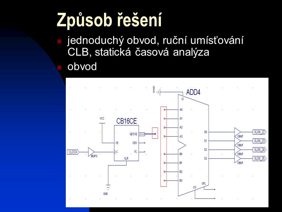 Milan Ptáček, Robert Lufinka, Oldřich Nič Způsob řešení jednoduchý obvod, ruční umísťování CLB, statická časová analýza obvod
