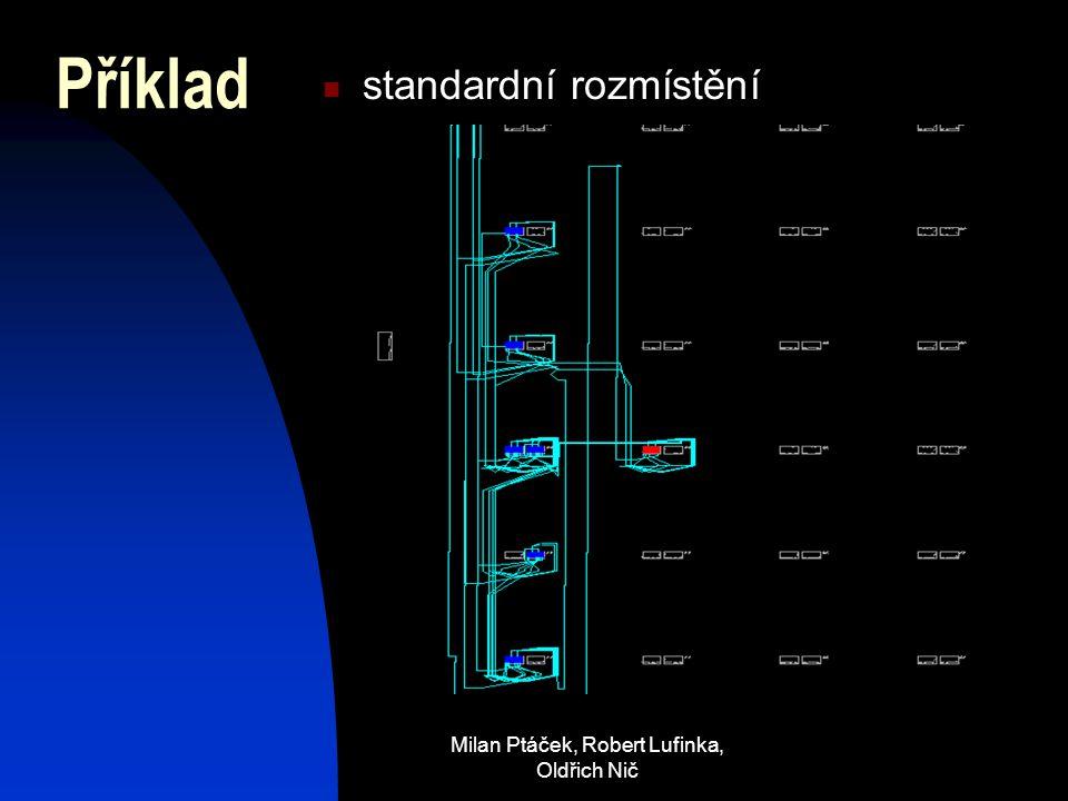 Milan Ptáček, Robert Lufinka, Oldřich Nič Příklad standardní rozmístění