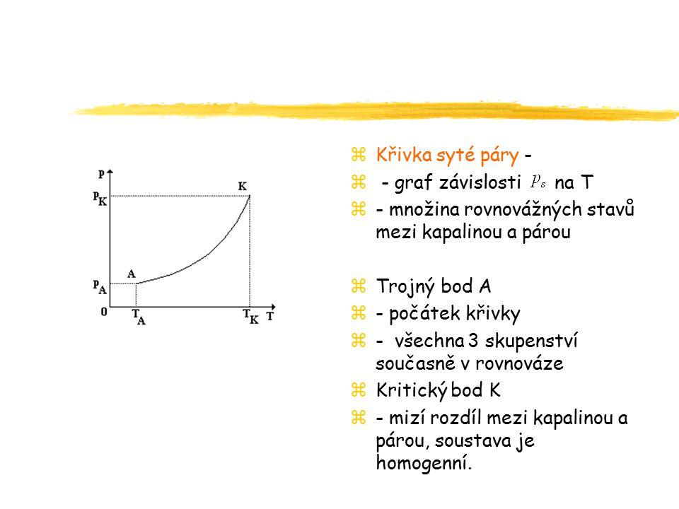 zKřivka syté páry - z - graf závislosti na T z- množina rovnovážných stavů mezi kapalinou a párou zTrojný bod A z- počátek křivky z- všechna 3 skupens