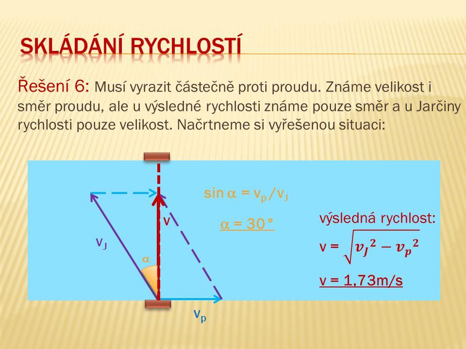 Řešení 6: Musí vyrazit částečně proti proudu. Známe velikost i směr proudu, ale u výsledné rychlosti známe pouze směr a u Jarčiny rychlosti pouze veli
