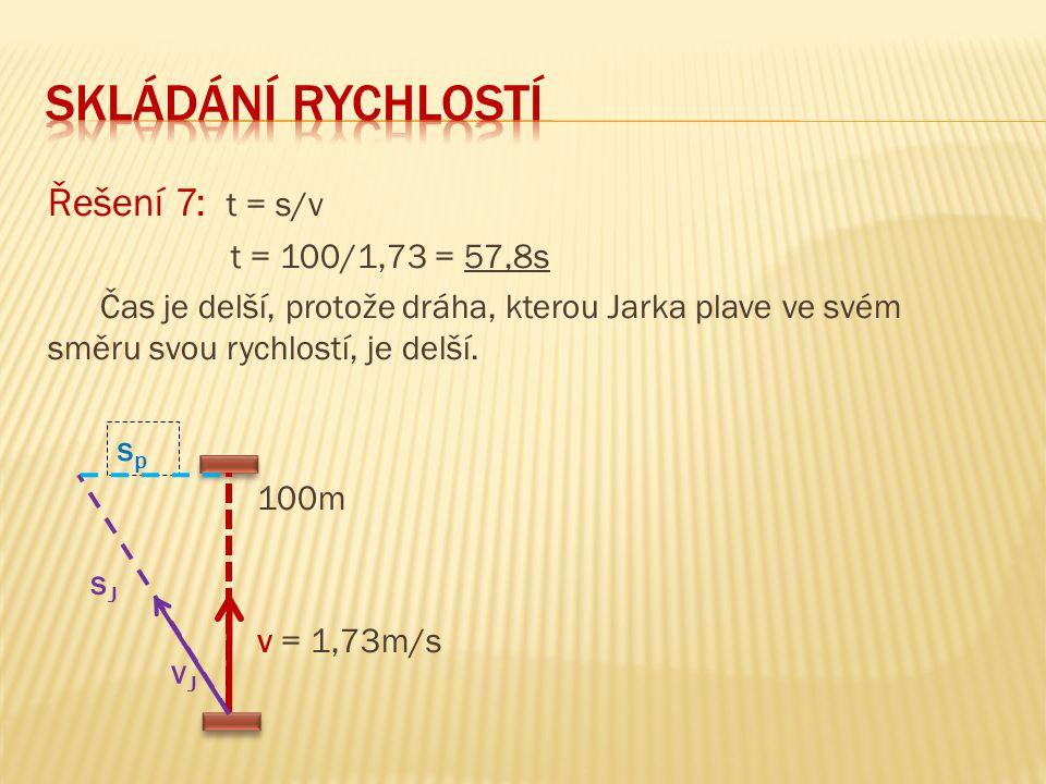 Řešení 7: t = s/v t = 100/1,73 = 57,8s Čas je delší, protože dráha, kterou Jarka plave ve svém směru svou rychlostí, je delší. 100m v = 1,73m/s sJsJ v
