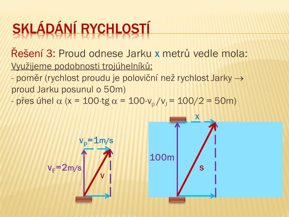 Řešení 3: Proud odnese Jarku x metrů vedle mola: v F =2 m/s v p =1 m/s v 100m x s Využijeme podobnosti trojúhelníků: - poměr (rychlost proudu je polov