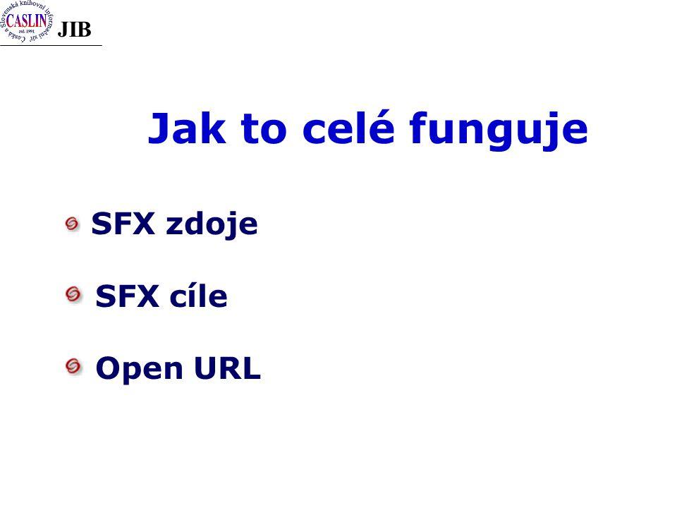 JIB Jak to celé funguje SFX zdoje SFX cíle Open URL