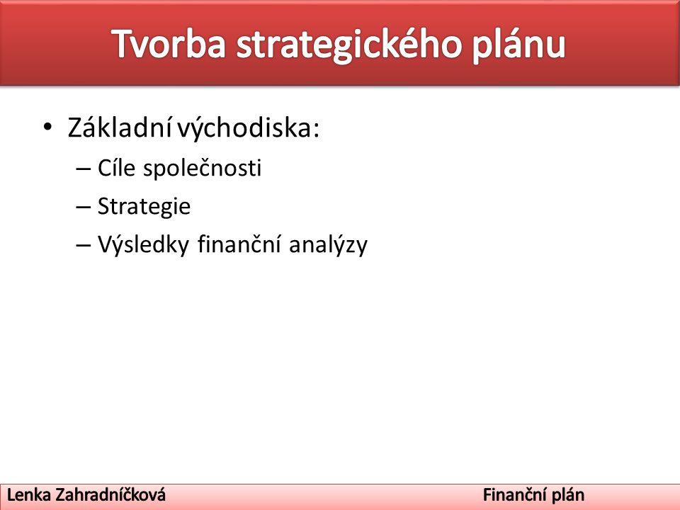 Základní východiska: – Cíle společnosti – Strategie – Výsledky finanční analýzy