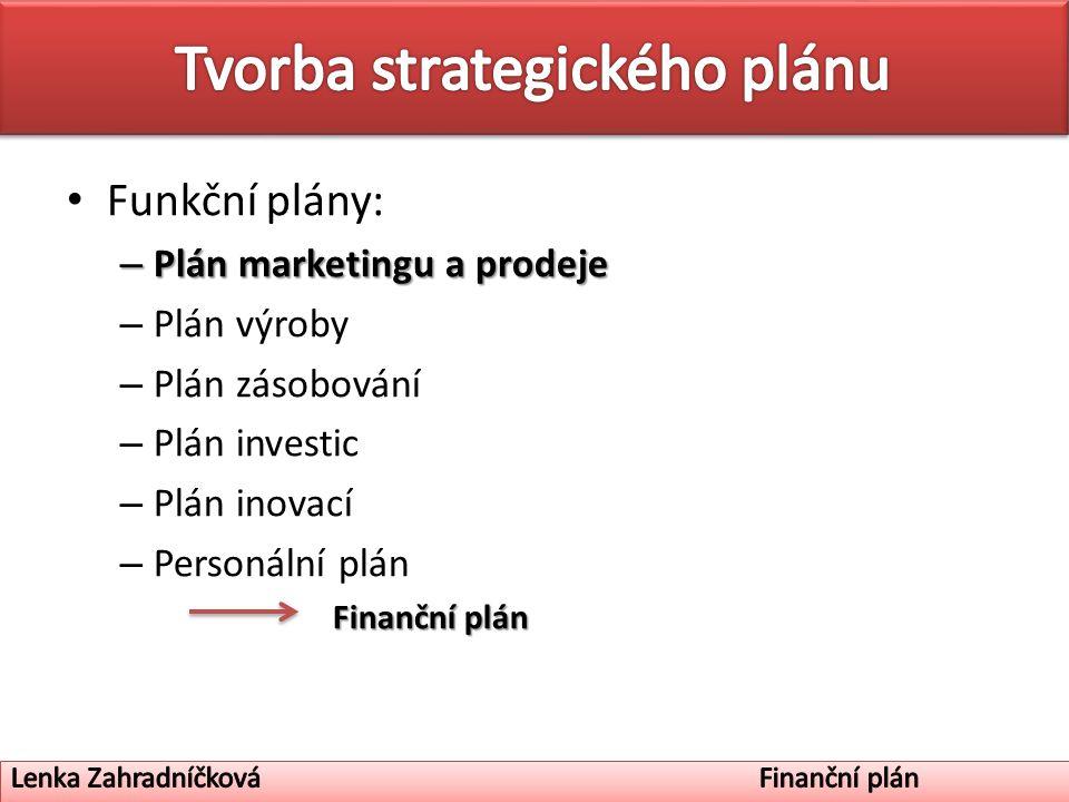 Funkční plány: – Plán marketingu a prodeje – Plán výroby – Plán zásobování – Plán investic – Plán inovací – Personální plán Finanční plán