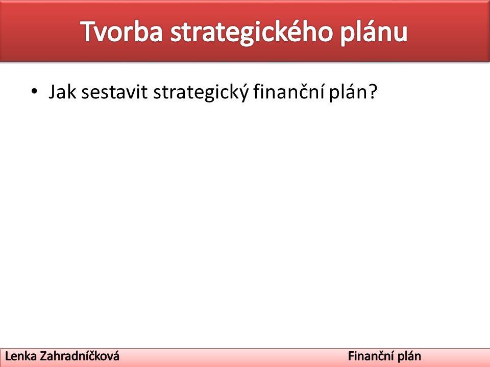 Jak sestavit strategický finanční plán