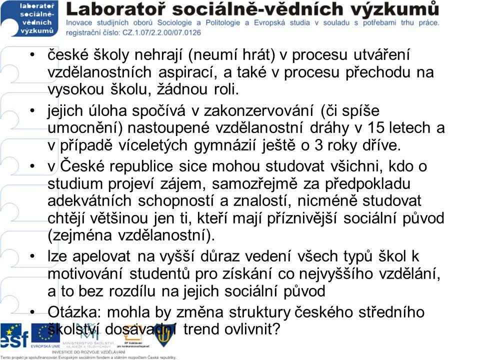 české školy nehrají (neumí hrát) v procesu utváření vzdělanostních aspirací, a také v procesu přechodu na vysokou školu, žádnou roli. jejich úloha spo