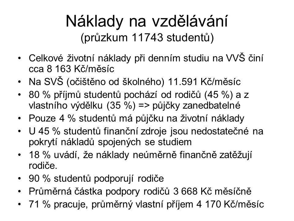 Náklady na vzdělávání (průzkum 11743 studentů) Celkové životní náklady při denním studiu na VVŠ činí cca 8 163 Kč/měsíc Na SVŠ (očištěno od školného)