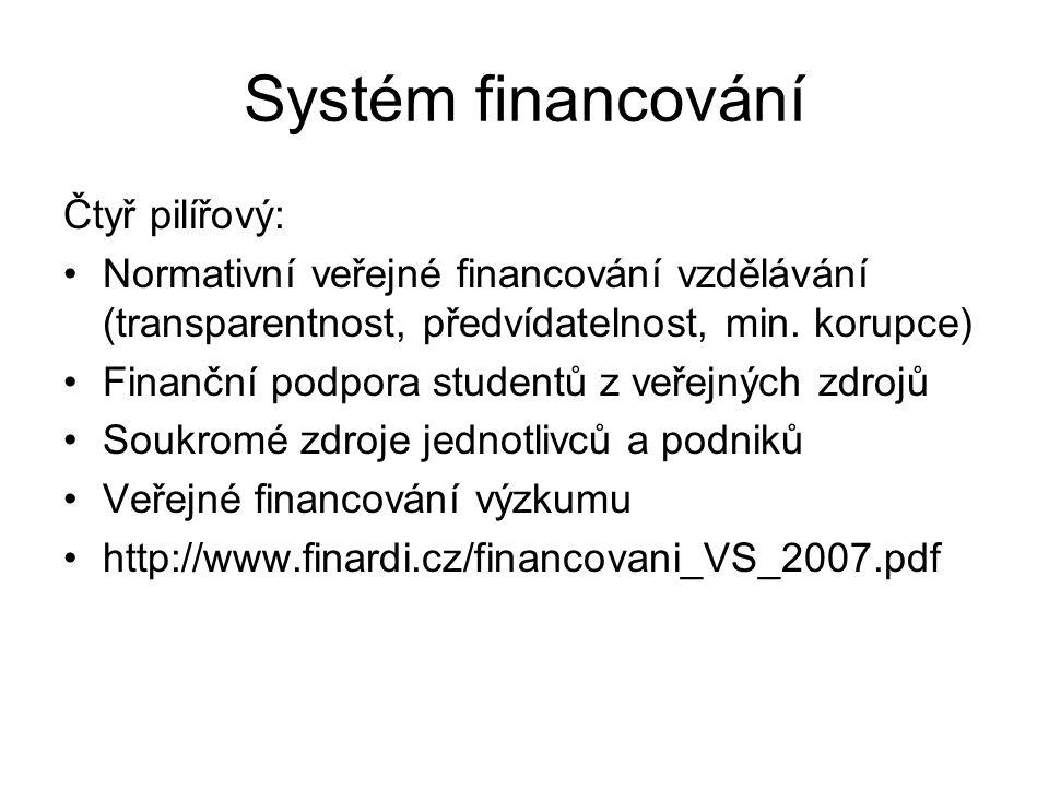 Systém financování Čtyř pilířový: Normativní veřejné financování vzdělávání (transparentnost, předvídatelnost, min. korupce) Finanční podpora studentů