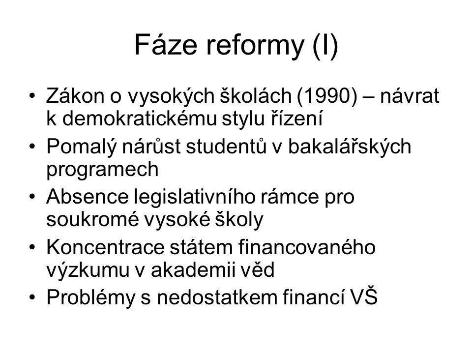 Fáze reformy (I) Zákon o vysokých školách (1990) – návrat k demokratickému stylu řízení Pomalý nárůst studentů v bakalářských programech Absence legis