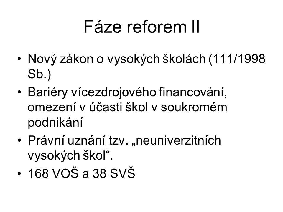 Fáze reformy (III) Prohlubující se finanční krize veřejného terciárního školství, podíl soukromého financování hluboko pod průměrem OECD 2001 novelizace zákona – binární systém, povolení kapitálových investic do soukromých společných podniků a o.s.