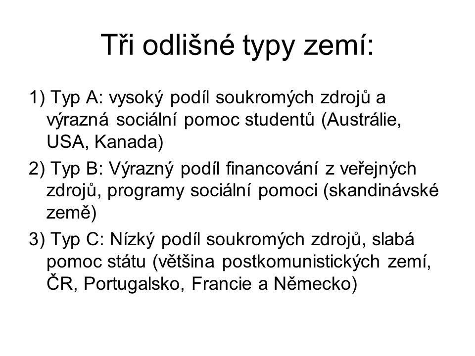 Tři odlišné typy zemí: 1) Typ A: vysoký podíl soukromých zdrojů a výrazná sociální pomoc studentů (Austrálie, USA, Kanada) 2) Typ B: Výrazný podíl financování z veřejných zdrojů, programy sociální pomoci (skandinávské země) 3) Typ C: Nízký podíl soukromých zdrojů, slabá pomoc státu (většina postkomunistických zemí, ČR, Portugalsko, Francie a Německo)