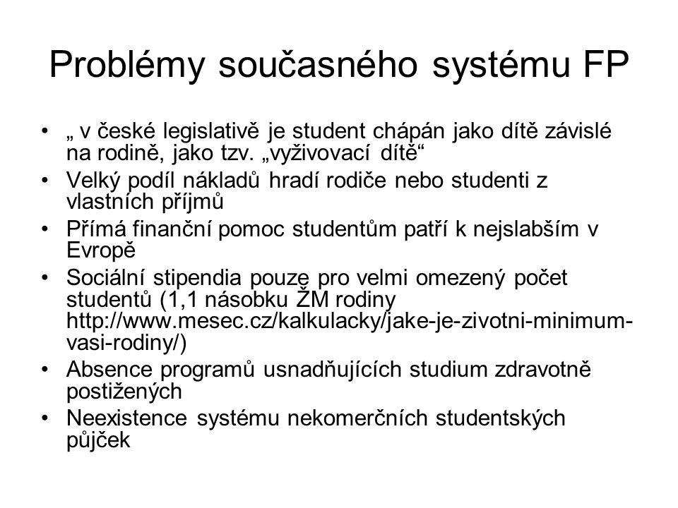 """Problémy současného systému FP """" v české legislativě je student chápán jako dítě závislé na rodině, jako tzv. """"vyživovací dítě"""" Velký podíl nákladů hr"""