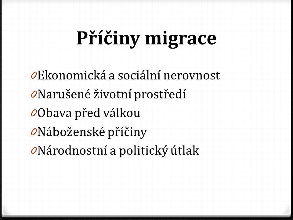 Příčiny migrace 0 Ekonomická a sociální nerovnost 0 Narušené životní prostředí 0 Obava před válkou 0 Náboženské příčiny 0 Národnostní a politický útlak
