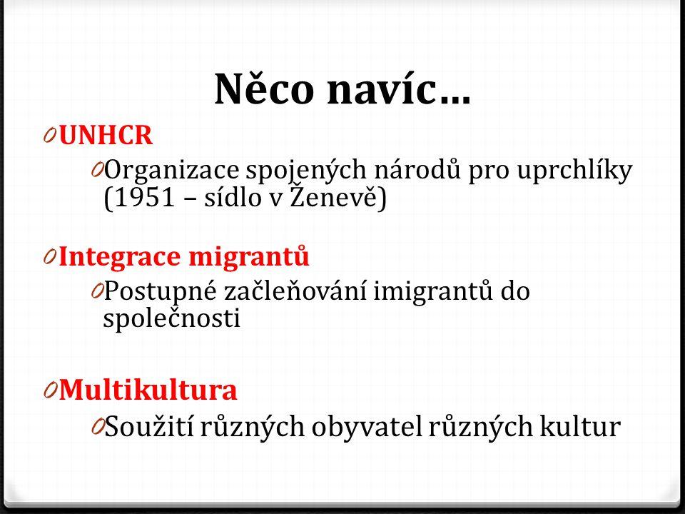Něco navíc… 0 UNHCR 0 Organizace spojených národů pro uprchlíky (1951 – sídlo v Ženevě) 0 Integrace migrantů 0 Postupné začleňování imigrantů do společnosti 0 Multikultura 0 Soužití různých obyvatel různých kultur
