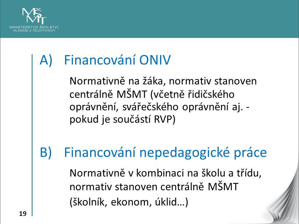 19 A)Financování ONIV Normativně na žáka, normativ stanoven centrálně MŠMT (včetně řidičského oprávnění, svářečského oprávnění aj.