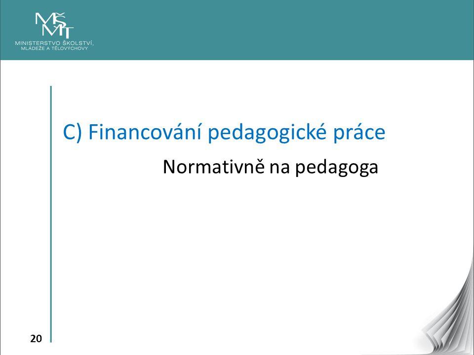 20 C) Financování pedagogické práce Normativně na pedagoga