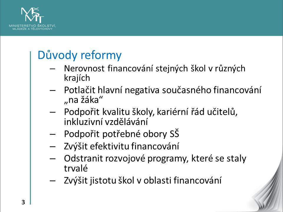 14 Příležitosti: Podporuje zavedení kariérního řádu.