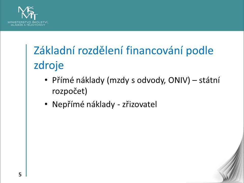 5 Základní rozdělení financování podle zdroje Přímé náklady (mzdy s odvody, ONIV) – státní rozpočet) Nepřímé náklady - zřizovatel