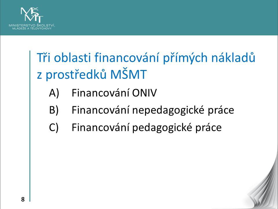 9 A)Financování ONIV Normativně na žáka, normativ stanoven centrálně MŠMT B)Financování nepedagogické práce Normativně v kombinaci na školu a třídu, normativ stanoven centrálně MŠMT (školník, ekonom, úklid…)