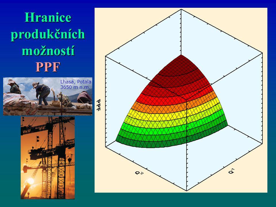 Hranice produkčních možností PPF Lhasa, Potala 3650 m n.m.