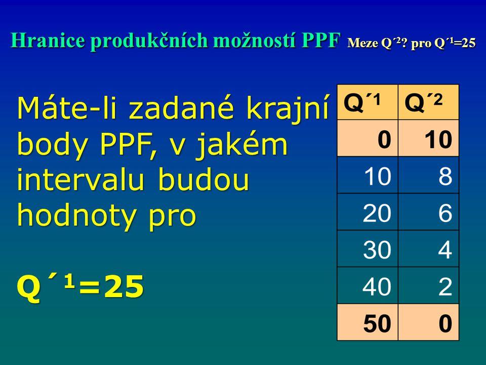 Hranice produkčních možností PPF Meze Q´ 2 ? pro Q´ 1 =25 Máte-li zadané krajní body PPF, v jakém intervalu budou hodnoty pro Q´ 1 =25