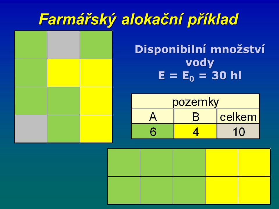 Farmářský alokační příklad Disponibilní množství vody E = E 0 = 30 hl