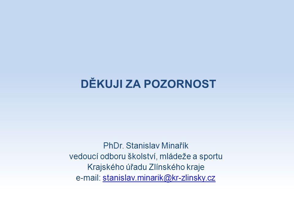 PhDr. Stanislav Minařík vedoucí odboru školství, mládeže a sportu Krajského úřadu Zlínského kraje e-mail: stanislav.minarik@kr-zlinsky.czstanislav.min