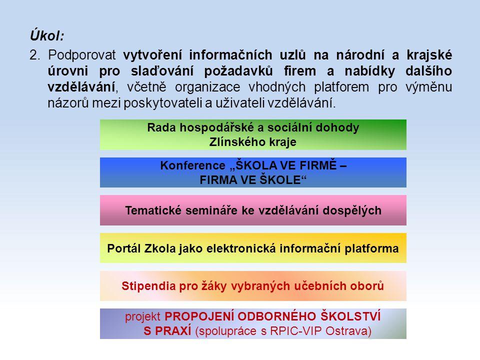 Úkol: 2. Podporovat vytvoření informačních uzlů na národní a krajské úrovni pro slaďování požadavků firem a nabídky dalšího vzdělávání, včetně organiz
