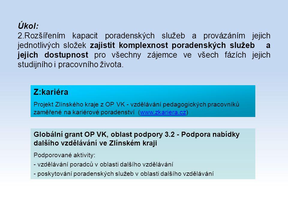 Úkol: 2.Rozšířením kapacit poradenských služeb a provázáním jejich jednotlivých složek zajistit komplexnost poradenských služeb a jejich dostupnost pr