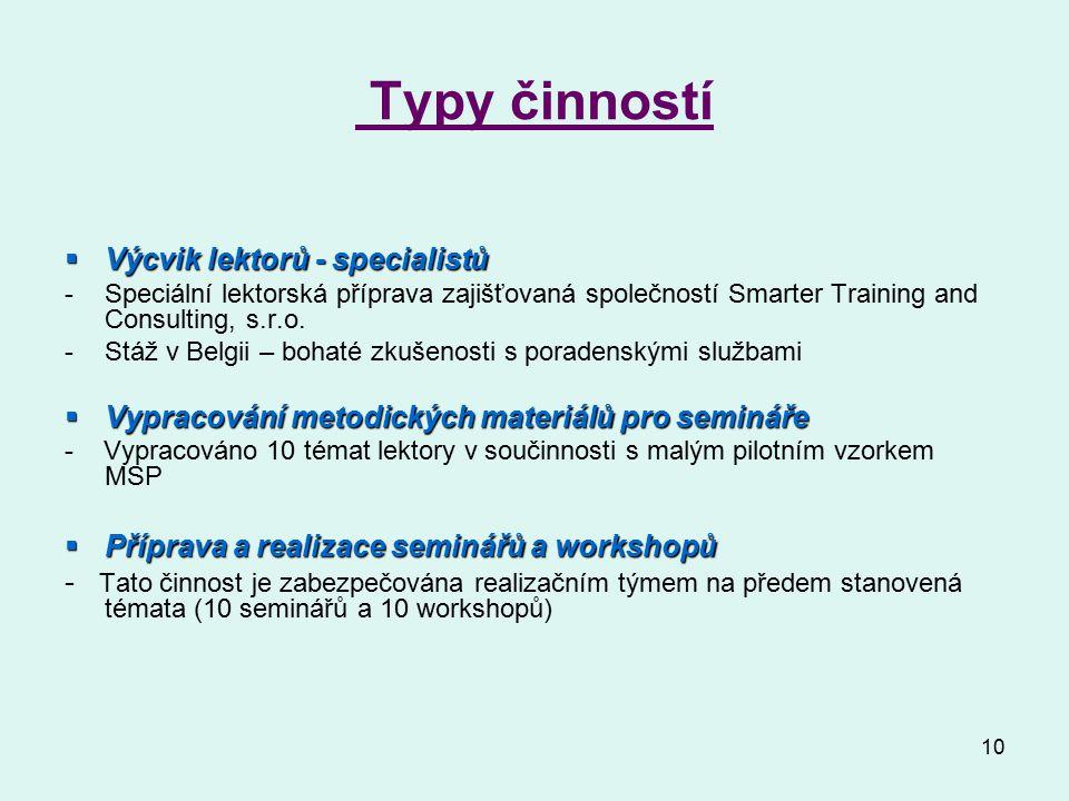 10 Typy činností  Výcvik lektorů - specialistů -Speciální lektorská příprava zajišťovaná společností Smarter Training and Consulting, s.r.o. -Stáž v