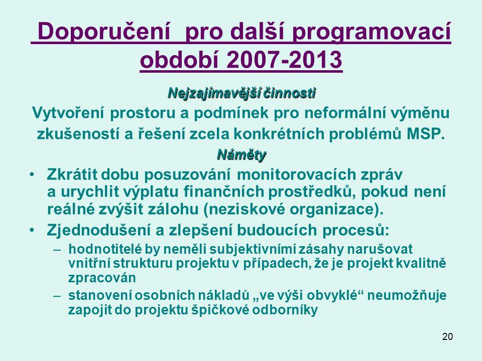 20 Doporučení pro další programovací období 2007-2013 Nejzajímavější činnosti Vytvoření prostoru a podmínek pro neformální výměnu zkušeností a řešení