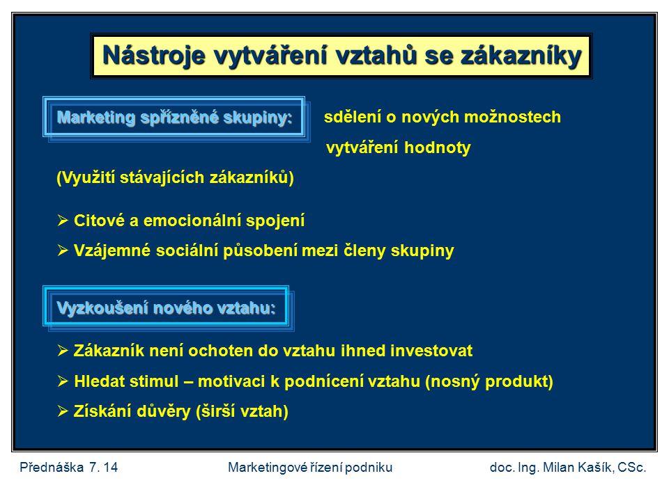 Přednáška 7.14doc. Ing. Milan Kašík, CSc.