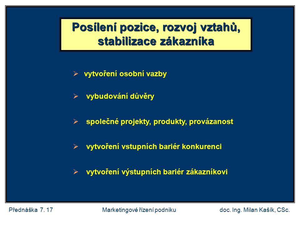 Přednáška 7.17doc. Ing. Milan Kašík, CSc.