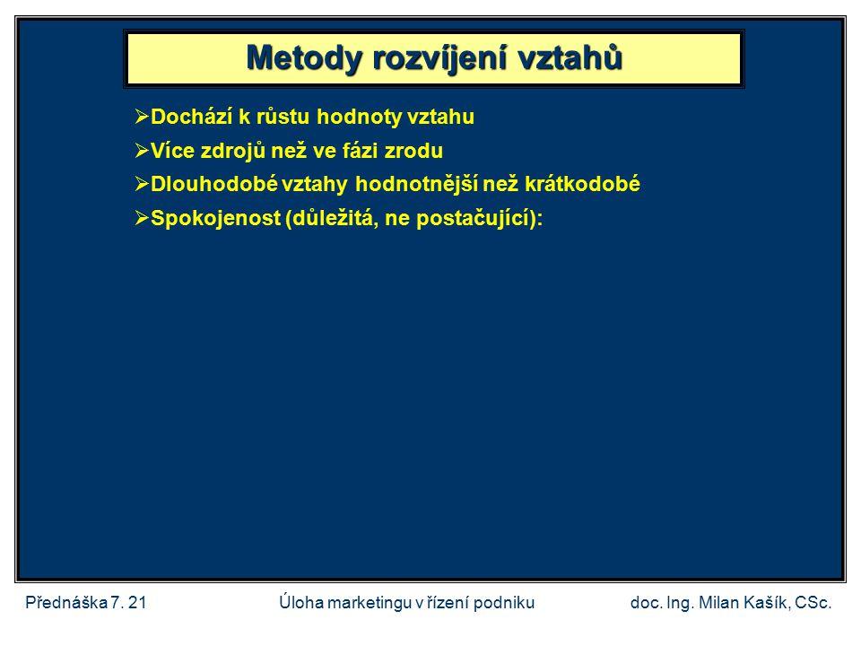 Přednáška 7.21doc. Ing. Milan Kašík, CSc.