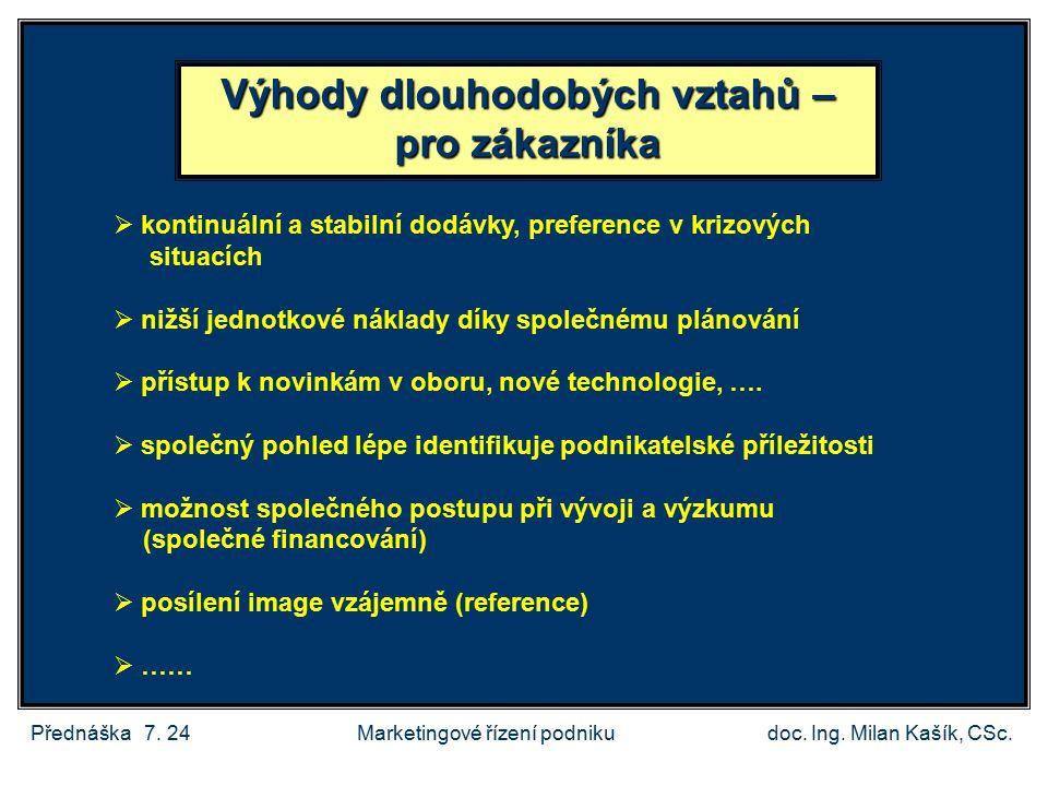 Přednáška 7.24doc. Ing. Milan Kašík, CSc.